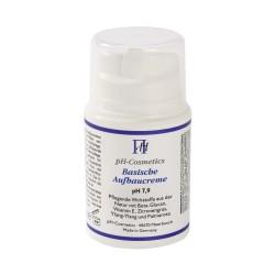 Pflege für beanspruchte Haut